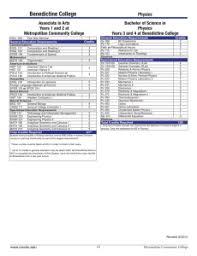2011-2012 Metropolitan Community College course catalog