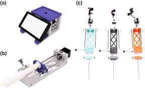 Principles Of Open Source Bioinstrumentation Applied To The