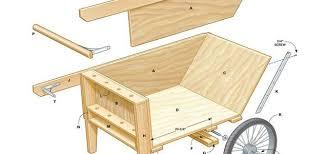 garden cart plans. Fantastic Garden Cart Plans A