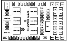 1986 ford f 150 fuse box diagram 2005 Ford F150 Fuse Box Wiring Diagram Ford F-150 Fuse Box Location