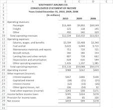 Income Statement Format Excel How To Create A Profit And Loss Statement In Excel Financial Profit