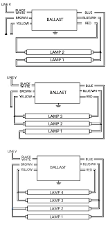 4 bulb ballast wiring diagram dolgular com direct wire led tubes at Regular Wiring Diagram For Fluorescent Lights With 4 Bulbs