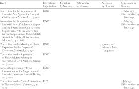 short examples of essay unisa