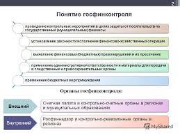 Презентация на тему Минфин России Актуальные вопросы реализации  2 Понятие госфинконтроля проведение контрольных мероприятий