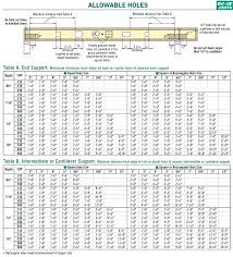 Tji Span Table Newufitness Info