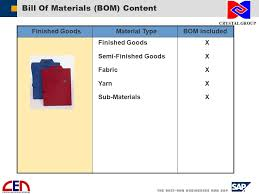 Bills Of Material (Bom) - Ppt Video Online Download