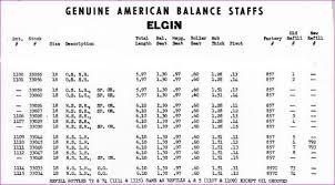 Elgin Mainspring Chart Elgin Balance Staff Identification Watch Repairs Help