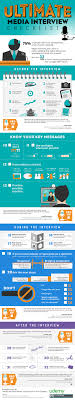 33 tips to help you ace a media interview infographic click to enlarge