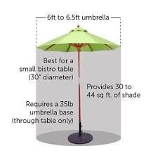 umbrella size chart page 7 line