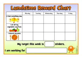 Primary School Lunchtime Routine Signs And Posters Sparklebox