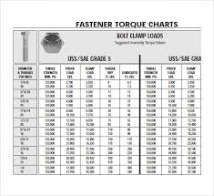 Torque Chart For Metric Bolts In Nm Tightening Torque Chart
