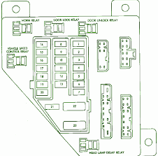 bj wiring related keywords suggestions bj wiring long tail 1994 dodge dakota fuse box diagram on bj40 wiring