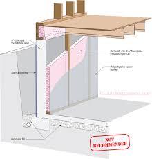 etw foundation r 13 fiberglass batt in a 2x4 framed wall