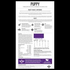 Puppy Food Feeding Chart Puppy
