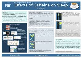 A0 Size Poster Template Caffeines Impact On Sleep Inkscape A0 Scientific Poster