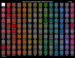 Resene Paint Chart Color Space Dimension Reduction