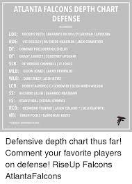 Falcons Depth Chart