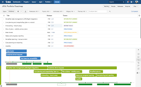 see how the jira portfolio team uses jira portfolio jp1 600x375 png