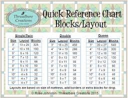 Threadbare Creations: Quick Reference Chart Blocks/Layout ... & Threadbare Creations: Quick Reference Chart Blocks/Layout Adamdwight.com
