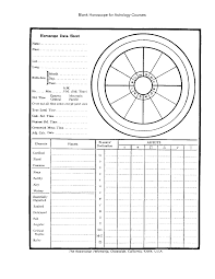 Astrological Natal Chart Wheel Blank Natal Chart With Wheel Modalities And Aspect Grid