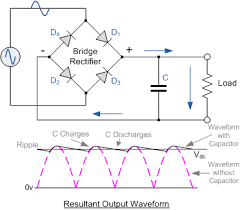 full wave rectifier circuit diagram the wiring diagram capacitor cap value for full wave rectifier circuit electrical circuit diagram