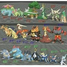 Chiều cao của các Pokemon KHỞI ĐẦU của... - Pokémon Anime VN - Bửu bối thần  kì