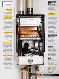 rheem tankless electric water heater wiring diagram rheem bosch tankless water heater wiring diagram jodebal com on rheem tankless electric water heater wiring diagram