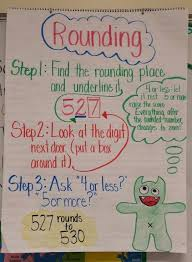 Rounding Rules Chart Rounding Anchor Chart Like The Little Monster He Could Be