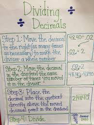 Dividing Decimals Anchor Chart Dividing Decimals Fifth