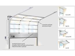 crawford garage doorsCrawford Door Systems  Home Builders Association Logosc1st