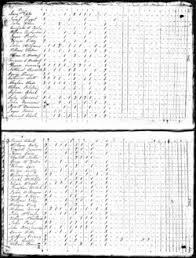 Hillary Curtis Sr. (1795-1870) - Find A Grave Memorial