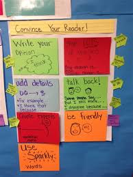Convince Your Reader Anchor Chart Opinion Writing