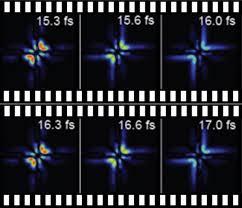 Controlan la 'danza' de los electrones del helio