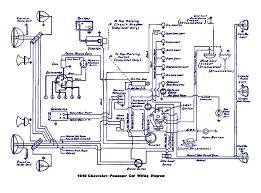 1996 ez go wiring diagram wiring diagrams best ezgo gas txt wiring diagram wiring library electric ez go wiring diagram 1996 ez go gas