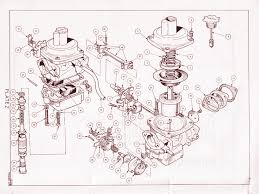 mkii stromberg carburettors canley classics ordering info