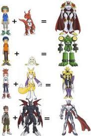 36 Hand Picked Digimon Digivolution Chart