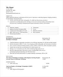 Good Objective Statements For Entry Level Resume Good Objective Statements For Entry Level Resume Examples