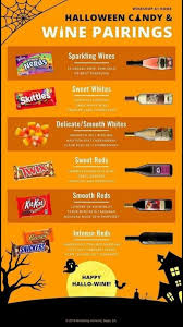 Halloween Candy And Wine Pairings Wine Wednesday Wine