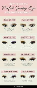 eye makeup diagram lovely pin by shannon redwine on limelight love