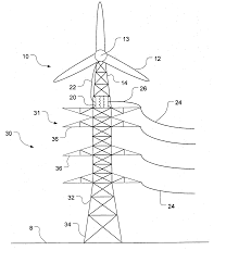 US20050230980A1 20051020 D00000 patent us20050230980 wind turbine mounted on power transmission,