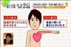 血圧 を 下げる 方法 ふくらはぎ