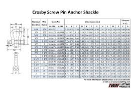 4 Shackles The Crosby Group Inc Pdf Crosby Shackle Chart