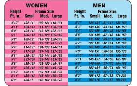 Height V Weight Chart Height To Weight Scale Kozen Jasonkellyphoto Co