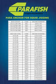 Boat Anchor Size Chart