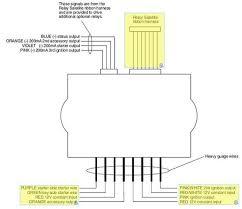 avital remote starter wiring diagram remote start wiring diagram avital l wiring avital image wiring diagram car remote starter installation 11 steps