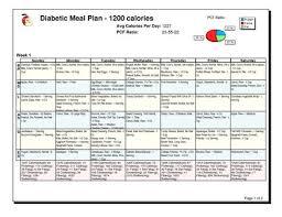 diabetic diet meal plans if youve received a 1200 calorie diabetic diet prescription