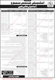 Intelligence Bureau Pakistan Jobs August 2017 Nts