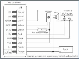 hid card reader wiring diagram kanvamath org hid rp40 wiring diagram stunning hid card reader wiring diagram s everything you need