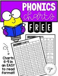 Abeka Phonics Chart 2 Phonics Chart Guide A Beka Abeka By Ana Peavy Tpt
