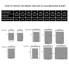 Weighted Blanket Chart Zonli Weighted Blanket Reviews The Blanket With A Friendly